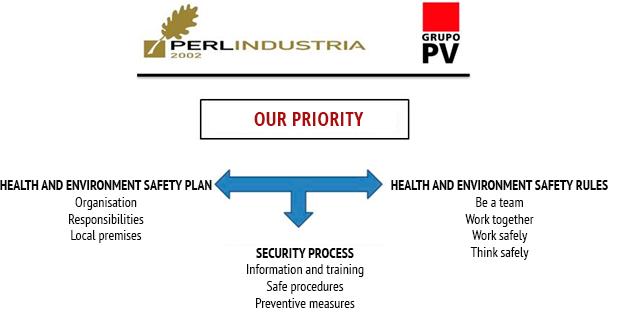 Prority Perlindustria